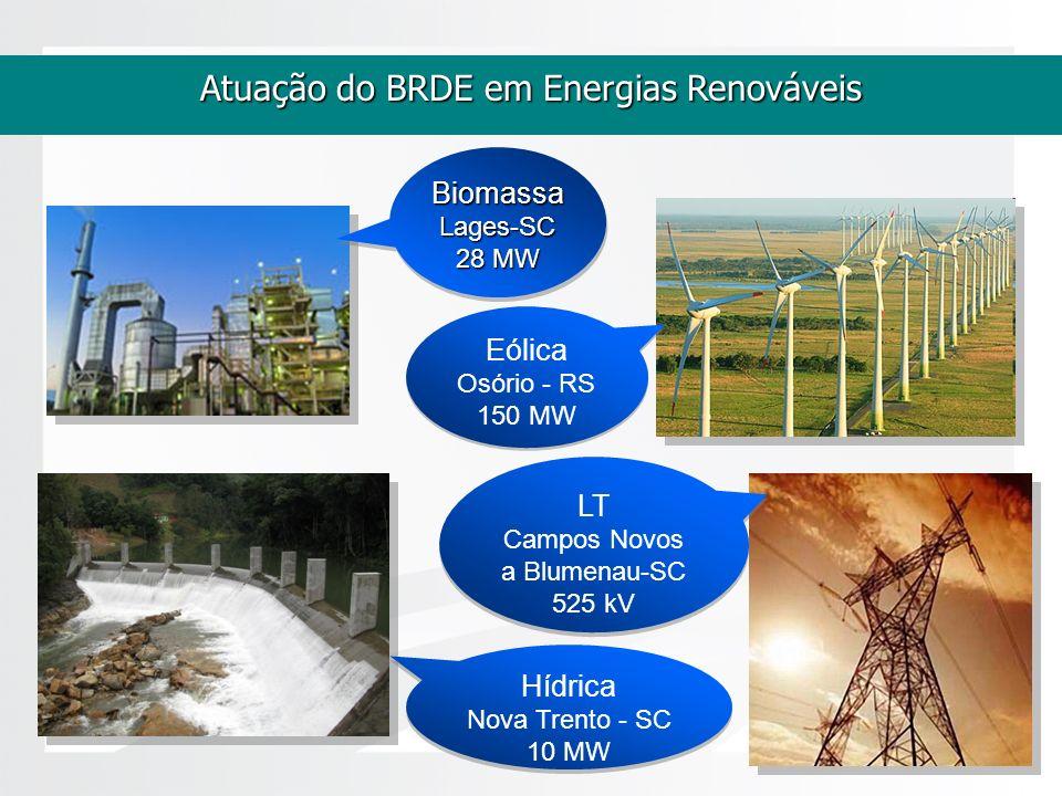 Atuação do BRDE em Energias Renováveis BiomassaLages-SC 28 MW BiomassaLages-SC Eólica Osório - RS 150 MW Eólica Osório - RS 150 MW LT Campos Novos a B