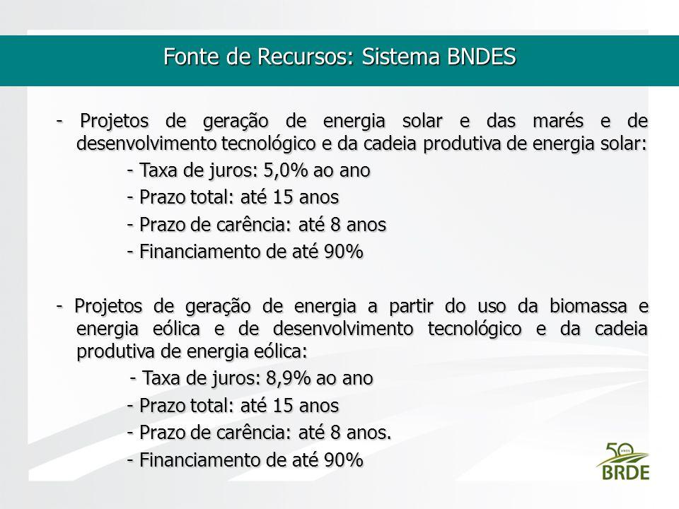 Fonte de Recursos: Sistema BNDES - Projetos de geração de energia solar e das marés e de desenvolvimento tecnológico e da cadeia produtiva de energia