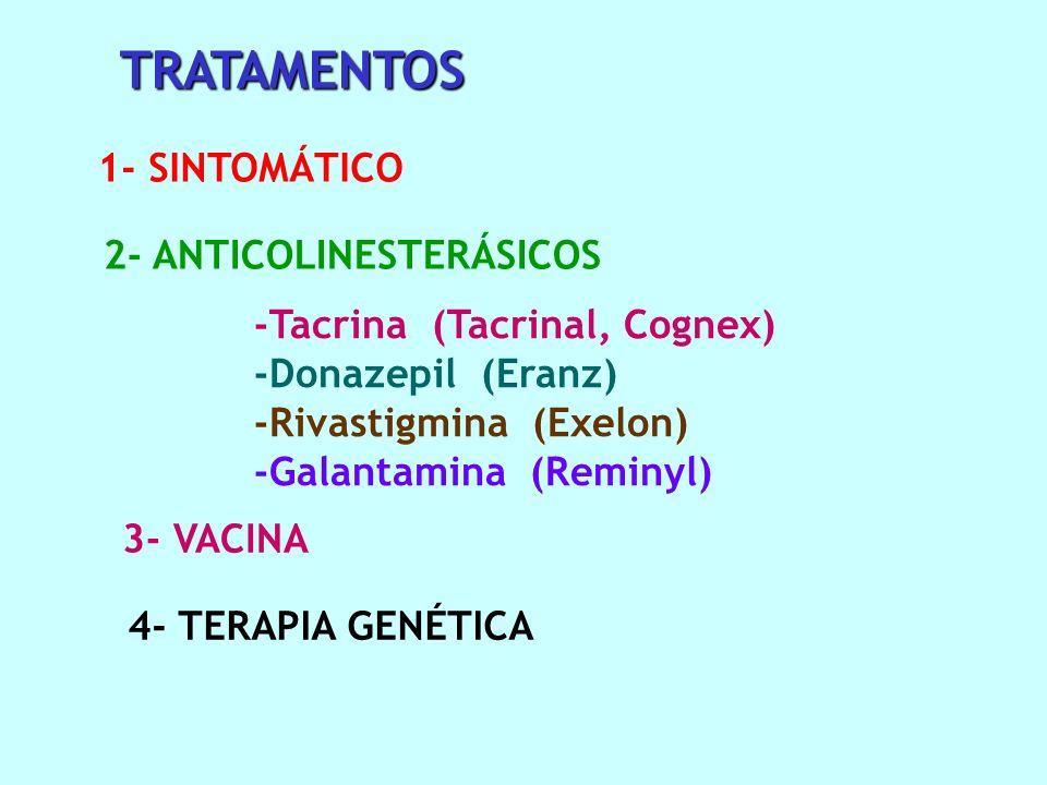 TRATAMENTOS 1- SINTOMÁTICO 2- ANTICOLINESTERÁSICOS -Tacrina (Tacrinal, Cognex) -Donazepil (Eranz) -Rivastigmina (Exelon) -Galantamina (Reminyl) 3- VAC