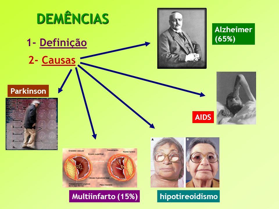 DEMÊNCIAS 1- Definição 2- Causas Multiinfarto (15%) Parkinson hipotireoidismo AIDS Alzheimer (65%)