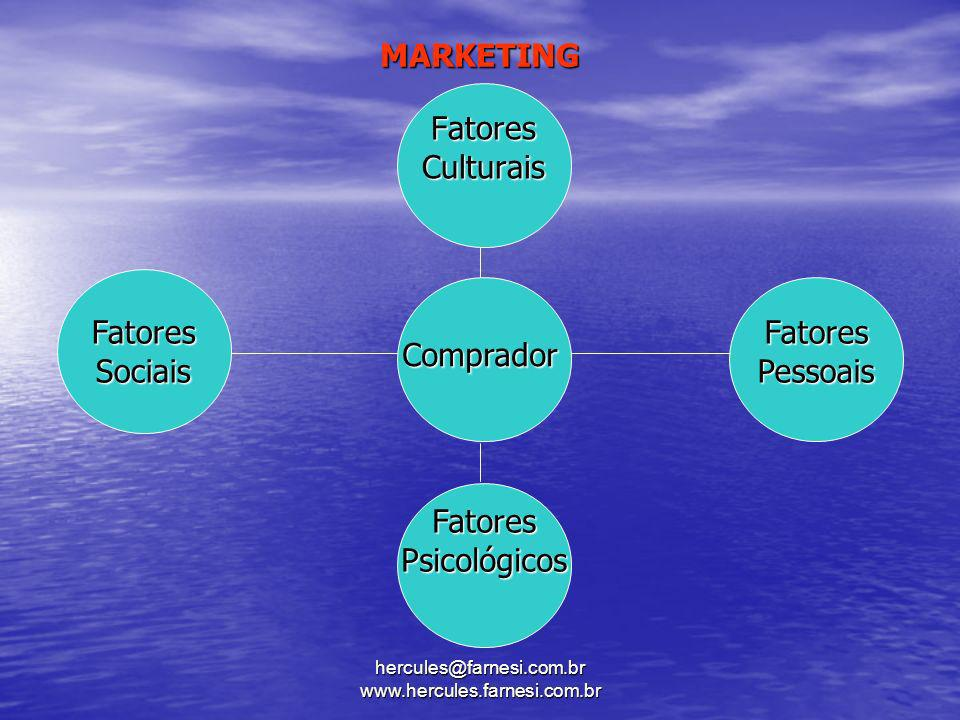 hercules@farnesi.com.br www.hercules.farnesi.com.br MARKETING FatoresCulturais Comprador FatoresPsicológicos FatoresPessoaisFatoresSociais