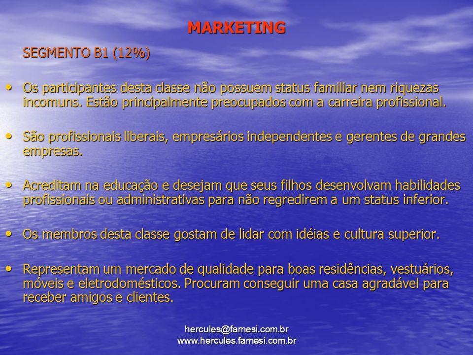 hercules@farnesi.com.br www.hercules.farnesi.com.br MARKETING SEGMENTO B1 (12%) Os participantes desta classe não possuem status familiar nem riquezas