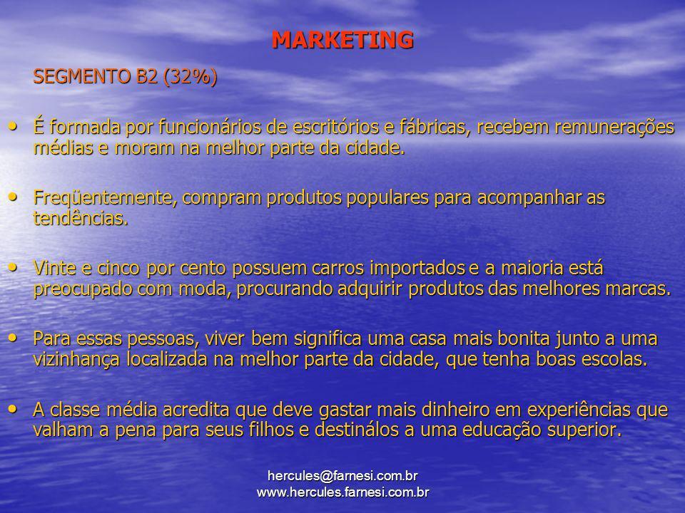 hercules@farnesi.com.br www.hercules.farnesi.com.br MARKETING SEGMENTO B2 (32%) É formada por funcionários de escritórios e fábricas, recebem remunera