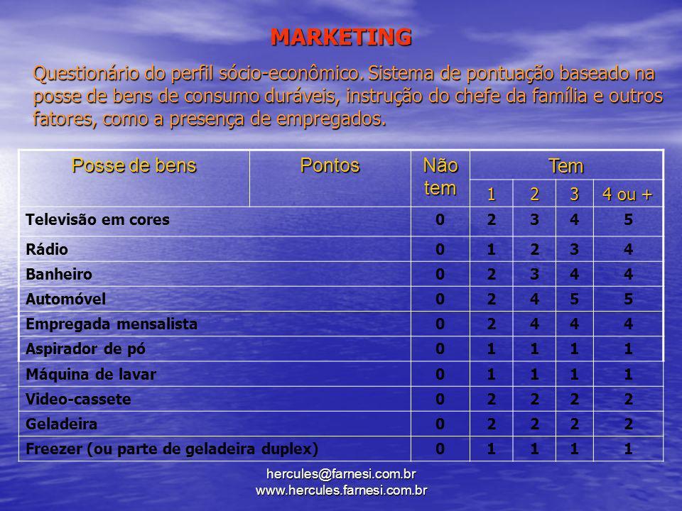hercules@farnesi.com.br www.hercules.farnesi.com.br MARKETING Questionário do perfil sócio-econômico. Sistema de pontuação baseado na posse de bens de