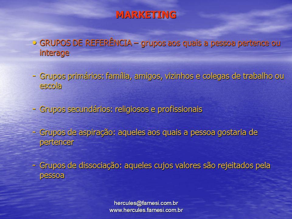 hercules@farnesi.com.br www.hercules.farnesi.com.br MARKETING GRUPOS DE REFERÊNCIA – grupos aos quais a pessoa pertence ou interage GRUPOS DE REFERÊNC