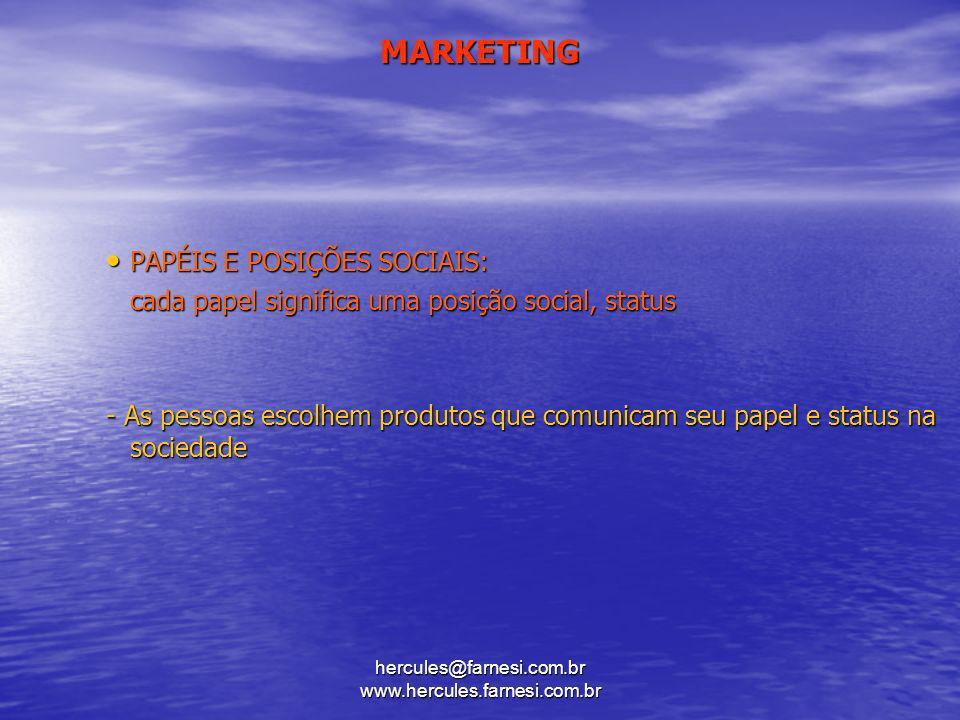 hercules@farnesi.com.br www.hercules.farnesi.com.br MARKETING PAPÉIS E POSIÇÕES SOCIAIS: PAPÉIS E POSIÇÕES SOCIAIS: cada papel significa uma posição s