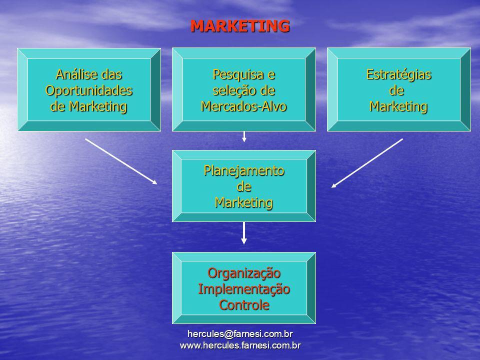 hercules@farnesi.com.br www.hercules.farnesi.com.br MARKETING Análise das Oportunidades de Marketing Pesquisa e seleção de Mercados-AlvoEstratégiasdeM