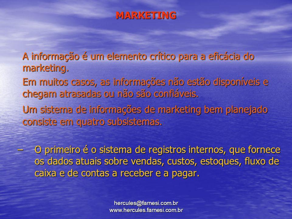 MARKETING A informação é um elemento crítico para a eficácia do marketing. Em muitos casos, as informações não estão disponíveis e chegam atrasadas ou