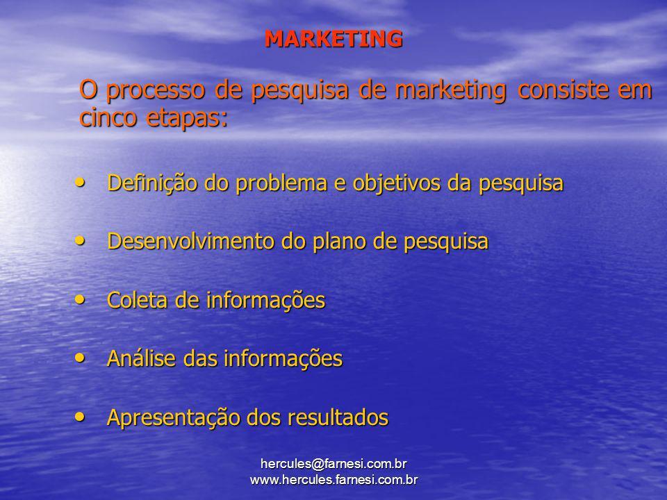 hercules@farnesi.com.br www.hercules.farnesi.com.br MARKETING O processo de pesquisa de marketing consiste em cinco etapas: Definição do problema e ob