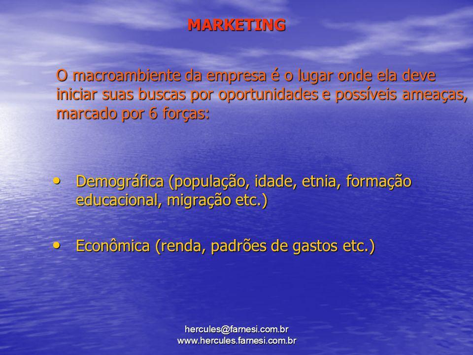 hercules@farnesi.com.br www.hercules.farnesi.com.br MARKETING O macroambiente da empresa é o lugar onde ela deve iniciar suas buscas por oportunidades