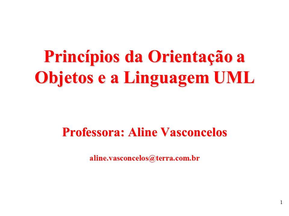 1 Princípios da Orientação a Objetos e a Linguagem UML Professora: Aline Vasconcelos aline.vasconcelos@terra.com.br