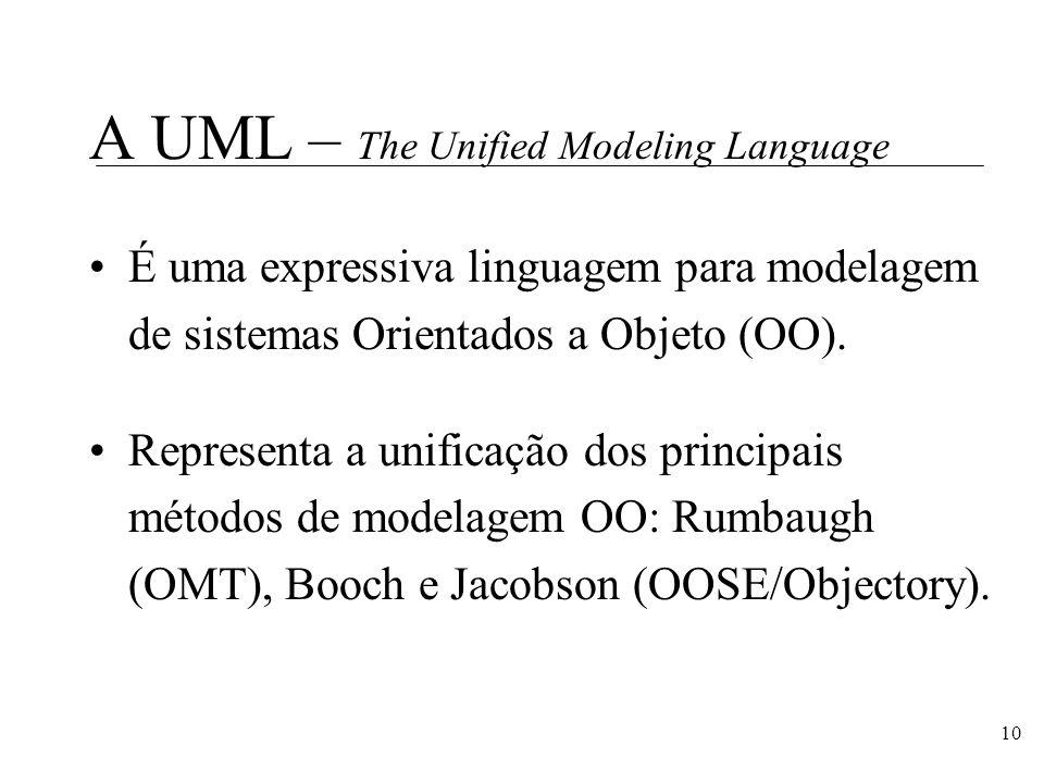 10 A UML – The Unified Modeling Language É uma expressiva linguagem para modelagem de sistemas Orientados a Objeto (OO). Representa a unificação dos p