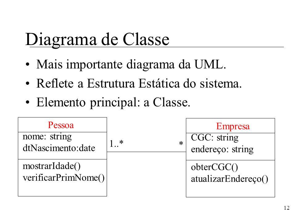 12 Diagrama de Classe Mais importante diagrama da UML. Reflete a Estrutura Estática do sistema. Elemento principal: a Classe. nome: string dtNasciment