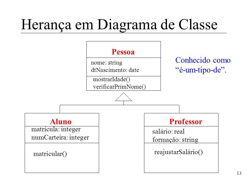 13 Herança em Diagrama de Classe mostrarIdade() verificarPrimNome() Pessoa Aluno nome: string dtNascimento: date matrícula: integer numCarteira: integ