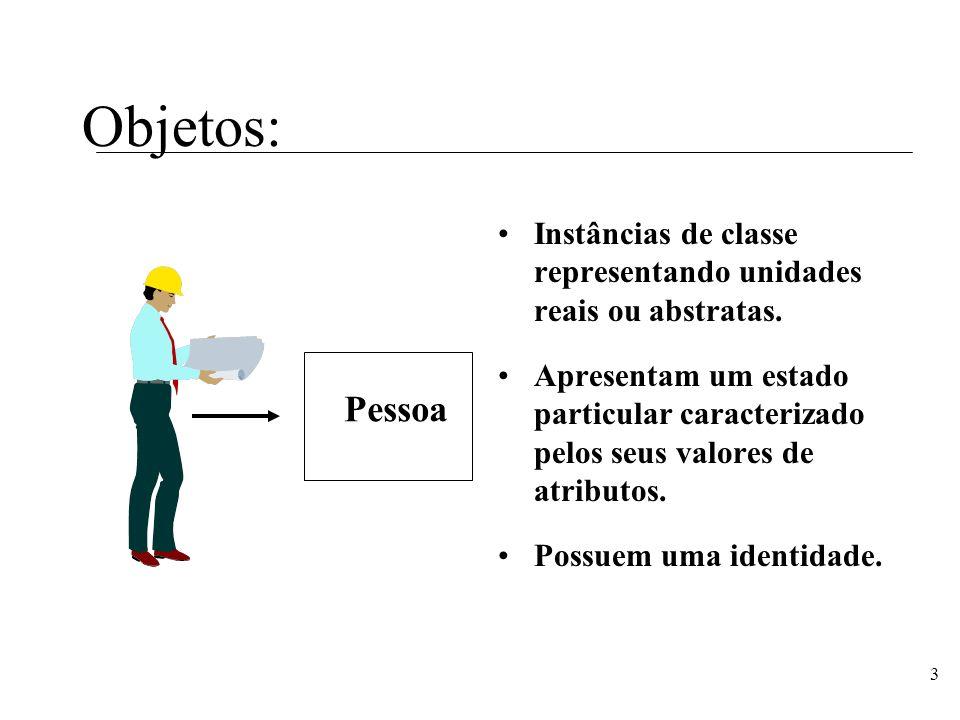 3 Objetos: Instâncias de classe representando unidades reais ou abstratas. Apresentam um estado particular caracterizado pelos seus valores de atribut