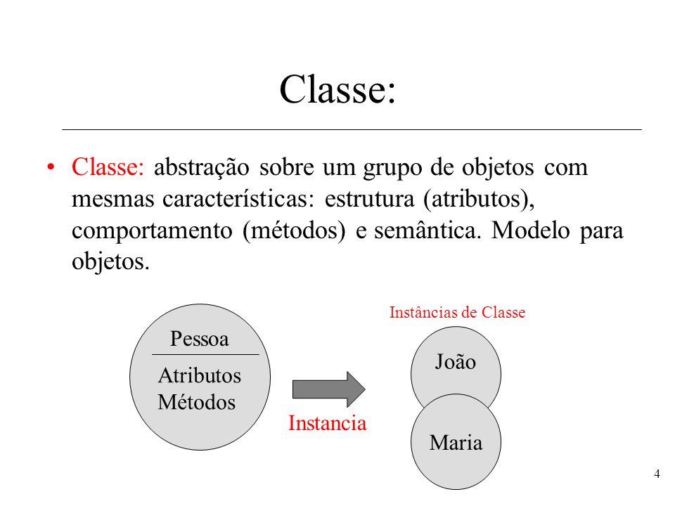 4 Classe: Classe: abstração sobre um grupo de objetos com mesmas características: estrutura (atributos), comportamento (métodos) e semântica. Modelo p