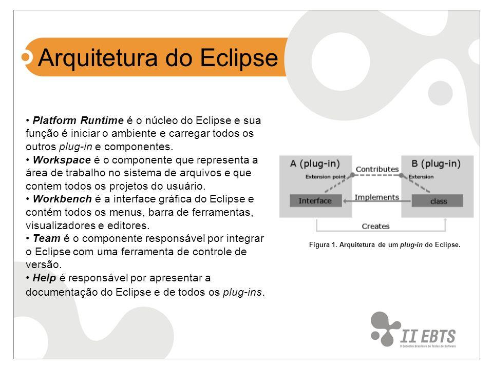 Arquitetura do Eclipse Platform Runtime é o núcleo do Eclipse e sua função é iniciar o ambiente e carregar todos os outros plug-in e componentes. Work