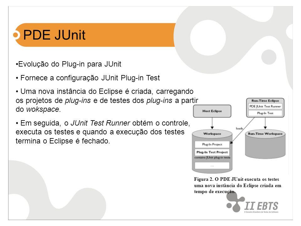 PDE JUnit Figura 2. O PDE JUnit executa os testes uma nova instância do Eclipse criada em tempo de execução. Evolução do Plug-in para JUnit Fornece a