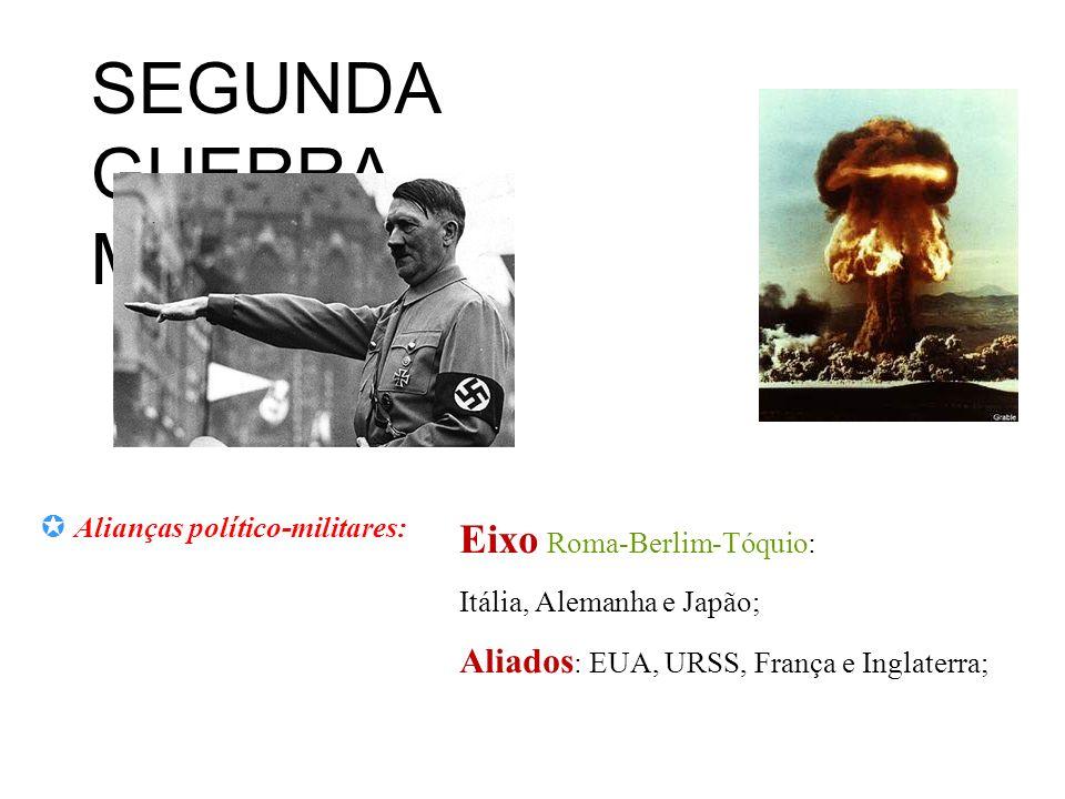 Alianças político-militares: Eixo Roma-Berlim-Tóquio: Itália, Alemanha e Japão; Aliados : EUA, URSS, França e Inglaterra; SEGUNDA GUERRA MUNDIAL