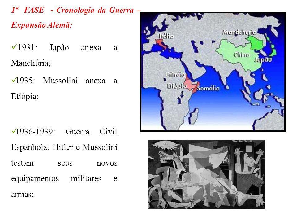 1ª FASE - Cronologia da Guerra – Expansão Alemã: 1931: Japão anexa a Manchúria; 1935: Mussolini anexa a Etiópia; 1936-1939: Guerra Civil Espanhola; Hi