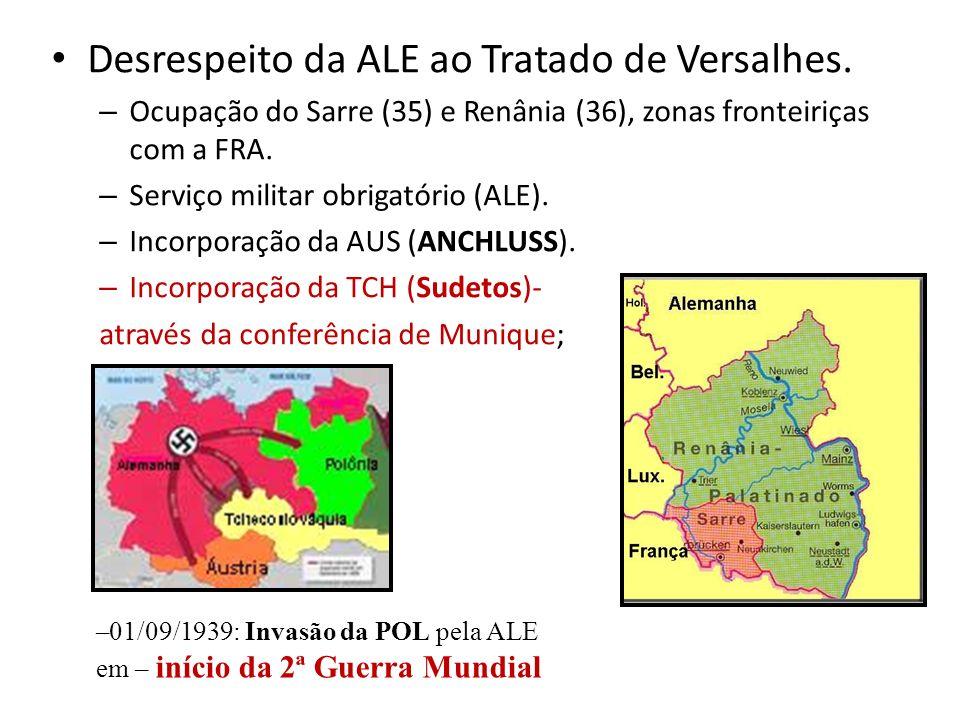 Desrespeito da ALE ao Tratado de Versalhes. – Ocupação do Sarre (35) e Renânia (36), zonas fronteiriças com a FRA. – Serviço militar obrigatório (ALE)