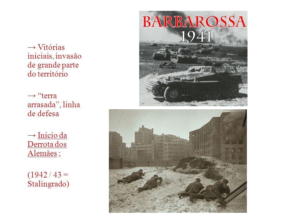 Vitórias iniciais, invasão de grande parte do território terra arrasada, linha de defesa Início da Derrota dos Alemães ; (1942 / 43 = Stalingrado)