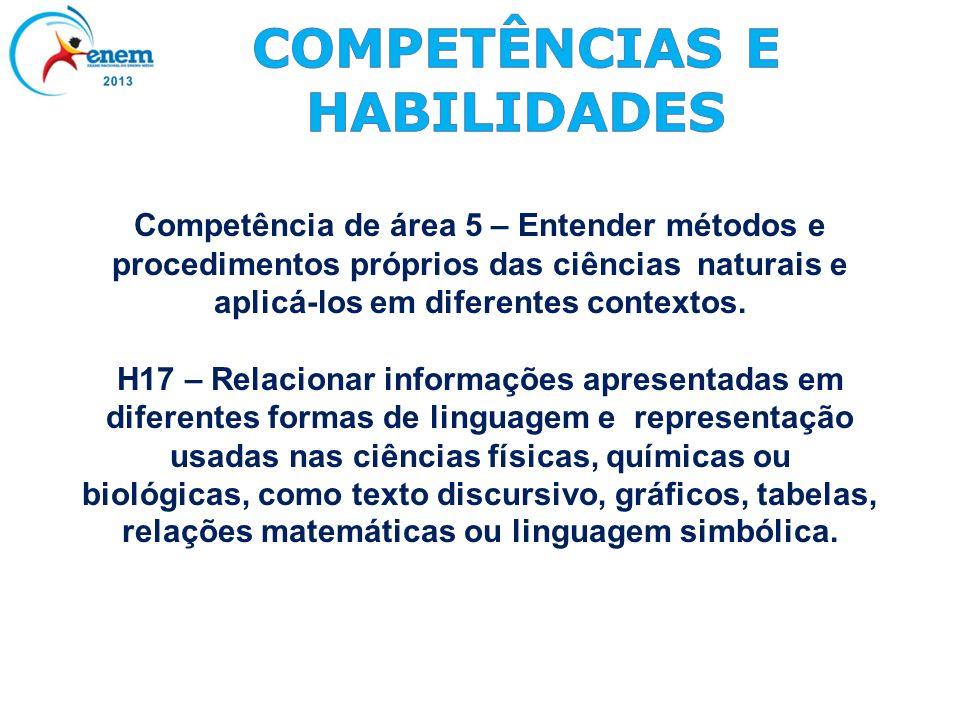Competência de área 5 – Entender métodos e procedimentos próprios das ciências naturais e aplicá-los em diferentes contextos. H17 – Relacionar informa