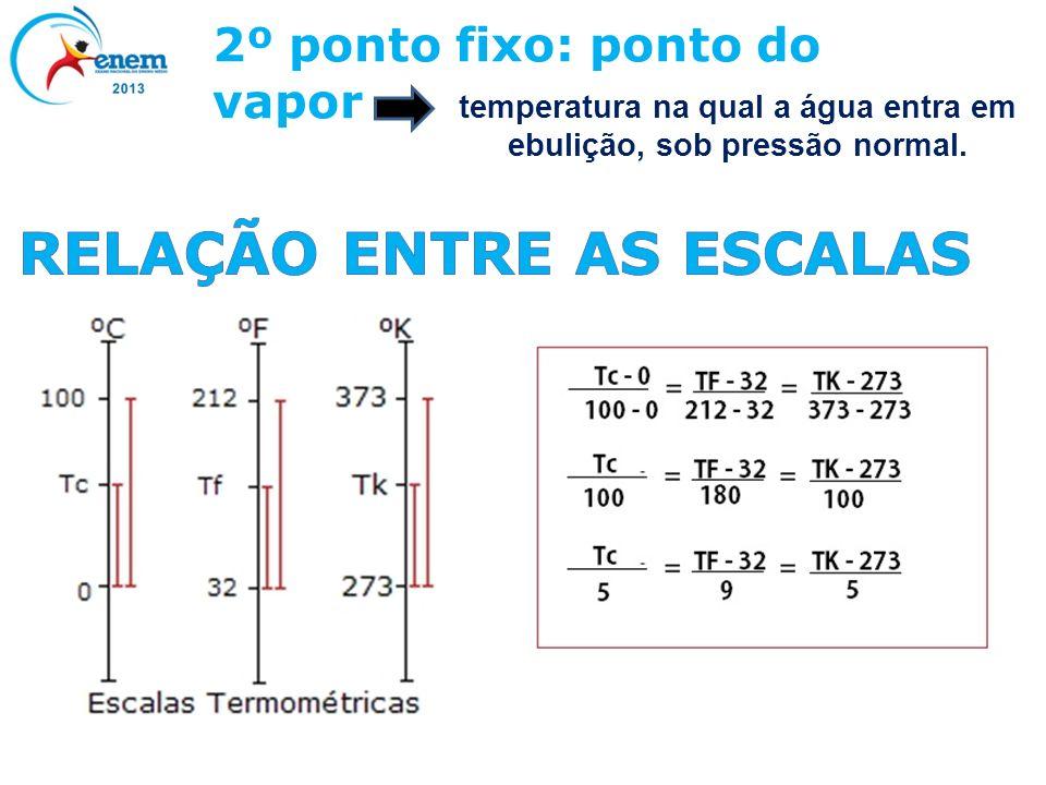 temperatura na qual a água entra em ebulição, sob pressão normal. 2º ponto fixo: ponto do vapor