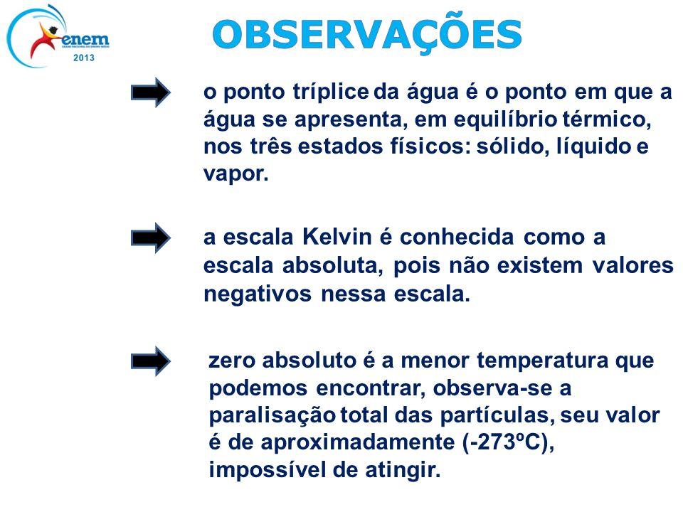 a escala Kelvin é conhecida como a escala absoluta, pois não existem valores negativos nessa escala. o ponto tríplice da água é o ponto em que a água