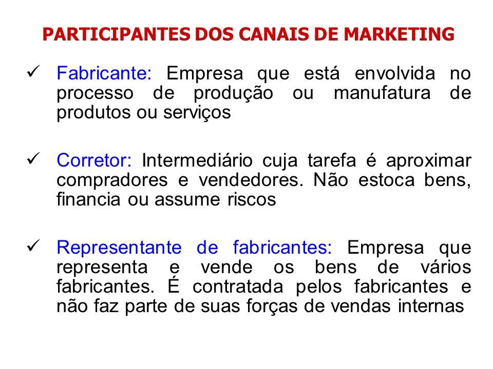 PARTICIPANTES DOS CANAIS DE MARKETING Fabricante: Empresa que está envolvida no processo de produção ou manufatura de produtos ou serviços Corretor: I