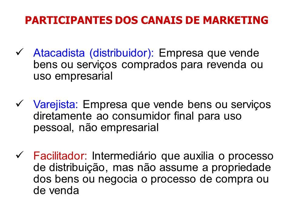 PARTICIPANTES DOS CANAIS DE MARKETING Atacadista (distribuidor): Empresa que vende bens ou serviços comprados para revenda ou uso empresarial Varejist