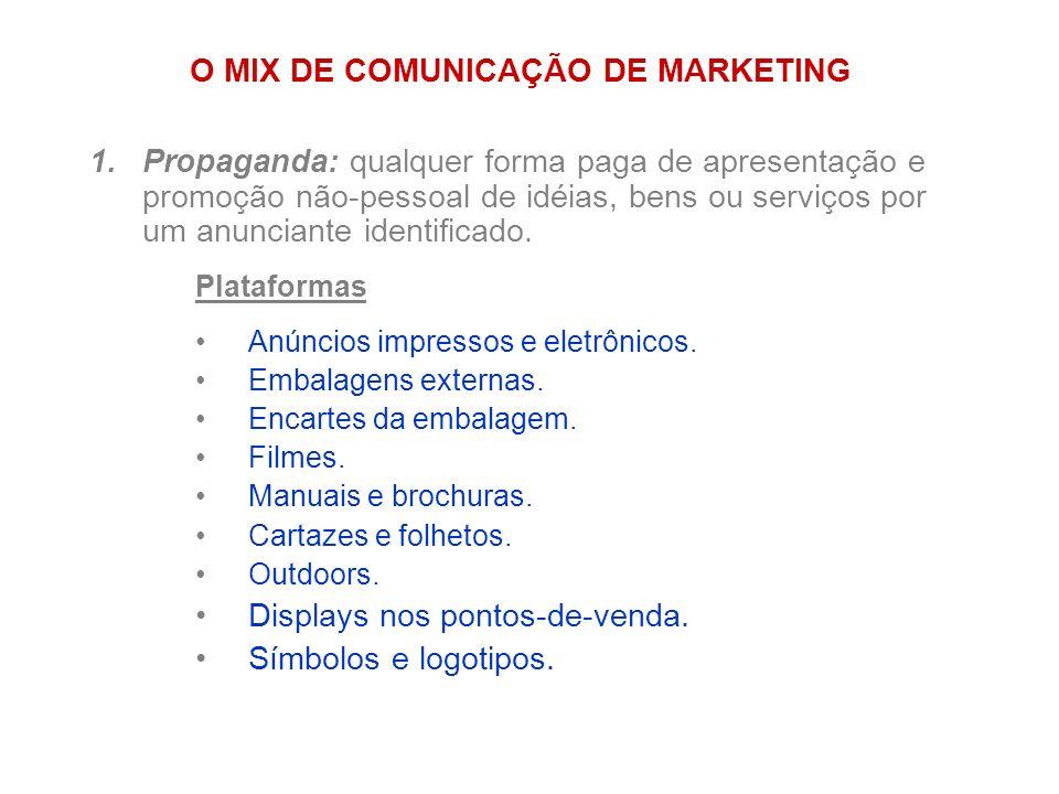 1.Propaganda: qualquer forma paga de apresentação e promoção não-pessoal de idéias, bens ou serviços por um anunciante identificado. Plataformas Anúnc