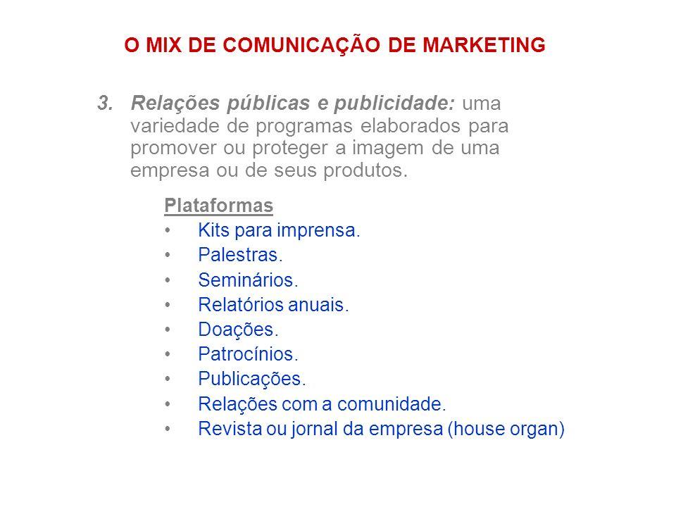 O MIX DE COMUNICAÇÃO DE MARKETING 3.Relações públicas e publicidade: uma variedade de programas elaborados para promover ou proteger a imagem de uma e