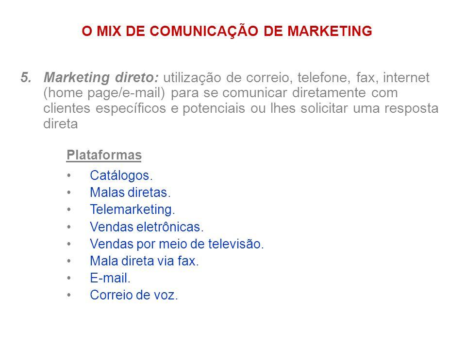 5.Marketing direto: utilização de correio, telefone, fax, internet (home page/e-mail) para se comunicar diretamente com clientes específicos e potenci