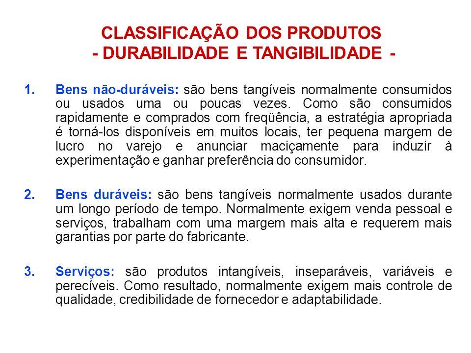 Bens de especialidadeBens não procurados Bens de compra comparada Bens que o consumidor, no processo de seleção e compra, compara, caracteristicamente, baseado em adequação, qualidade, preço e estilo.