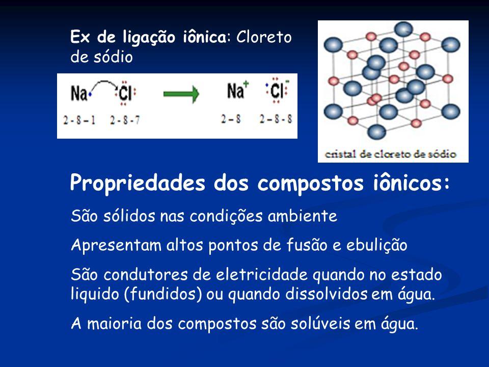 Ex de ligação iônica: Cloreto de sódio Propriedades dos compostos iônicos: São sólidos nas condições ambiente Apresentam altos pontos de fusão e ebulição São condutores de eletricidade quando no estado liquido (fundidos) ou quando dissolvidos em água.