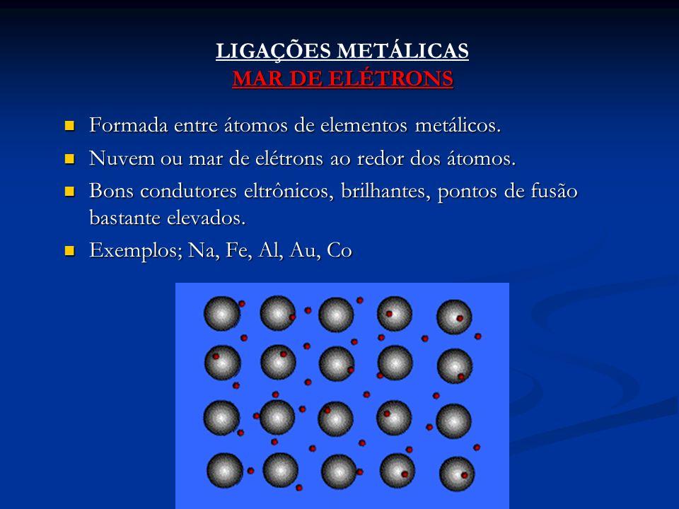 LIGAÇÕES METÁLICAS MAR DE ELÉTRONS Formada entre átomos de elementos metálicos.