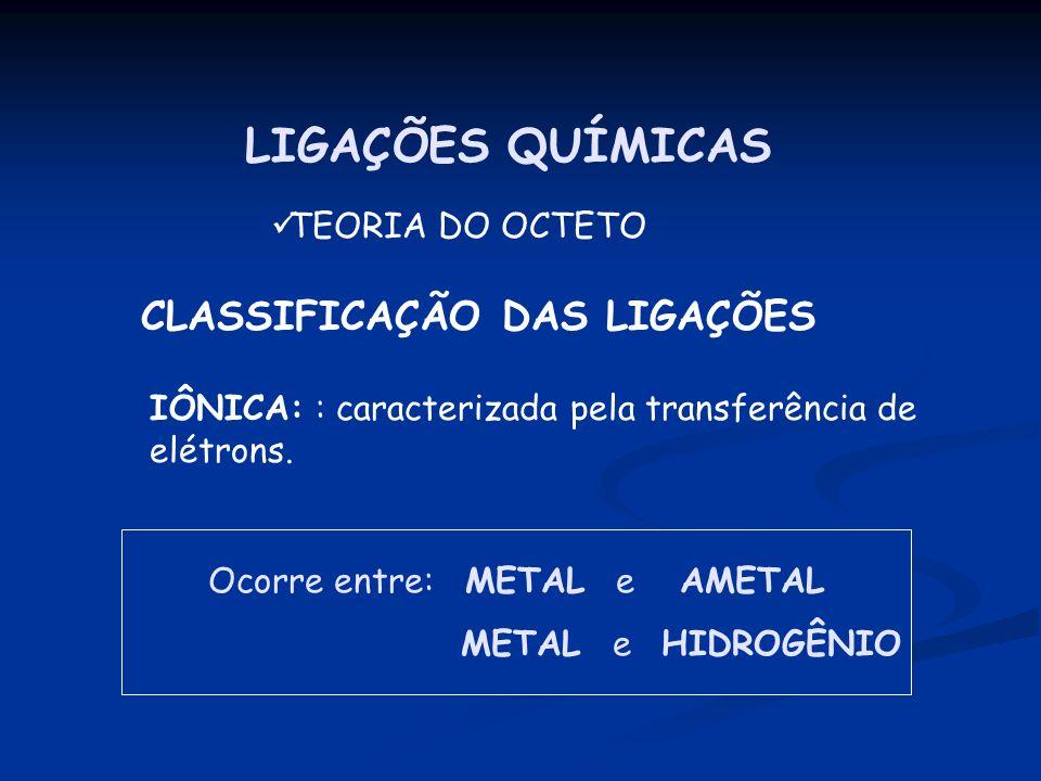 TEORIA DO OCTETO LIGAÇÕES QUÍMICAS CLASSIFICAÇÃO DAS LIGAÇÕES IÔNICA: : caracterizada pela transferência de elétrons.