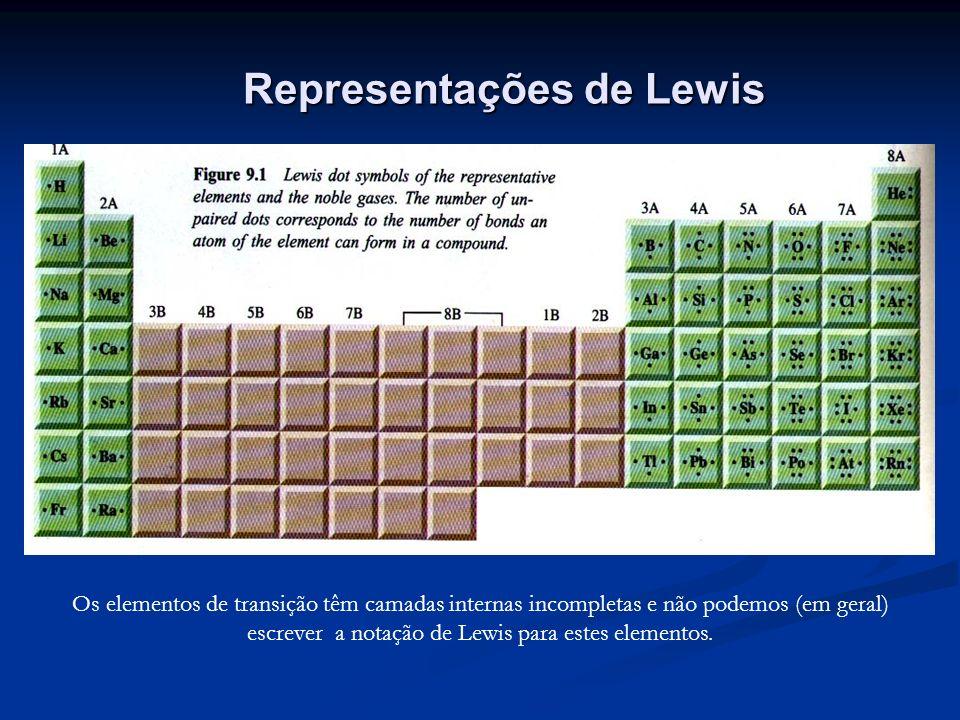 Representações de Lewis Os elementos de transição têm camadas internas incompletas e não podemos (em geral) escrever a notação de Lewis para estes elementos.