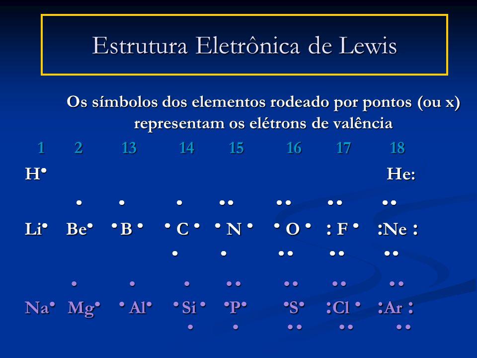 Estrutura Eletrônica de Lewis Os símbolos dos elementos rodeado por pontos (ou x) representam os elétrons de valência 1 2 13 14 15 16 17 18 1 2 13 14 15 16 17 18 H He: Li Be B C N O : F : Ne : Na Mg Al Si P S : Cl : Ar :