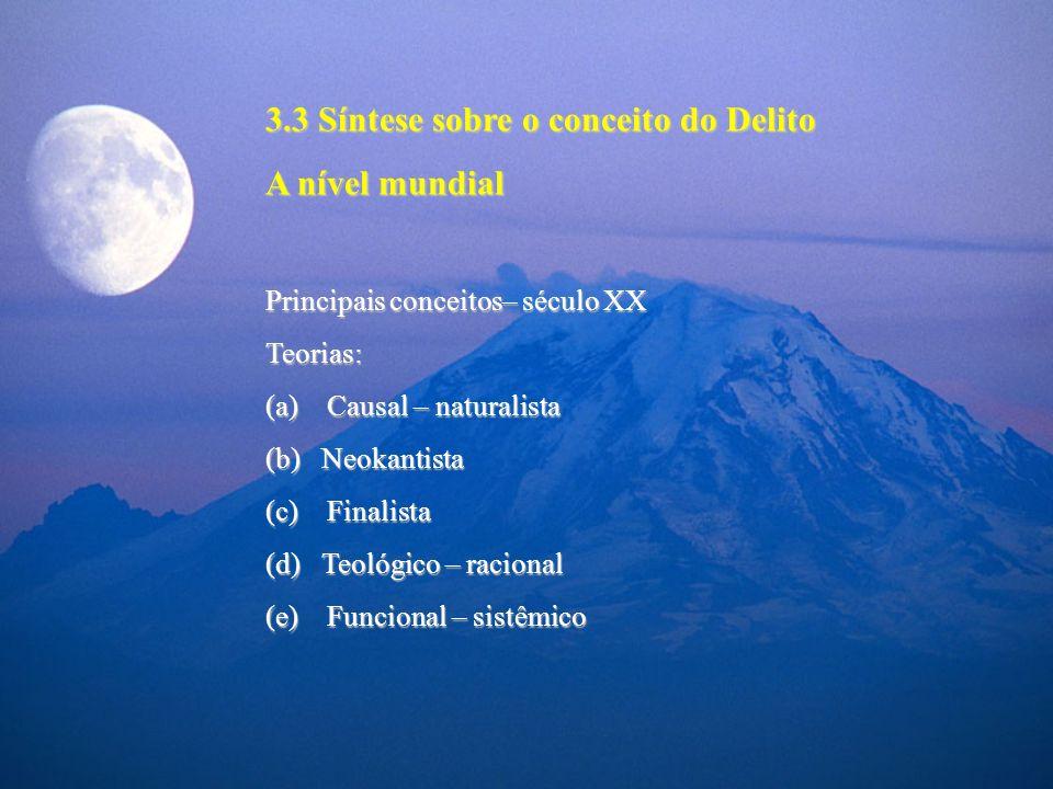 3.3 Síntese sobre o conceito do Delito A nível mundial Principais conceitos– século XX Teorias: (a) Causal – naturalista (b) Neokantista (c) Finalista