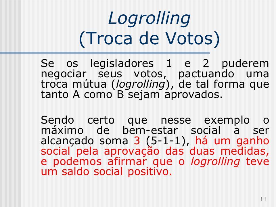 11 Logrolling (Troca de Votos) Se os legisladores 1 e 2 puderem negociar seus votos, pactuando uma troca mútua (logrolling), de tal forma que tanto A como B sejam aprovados.
