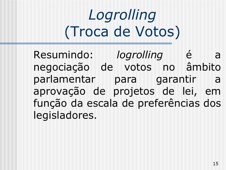 15 Logrolling (Troca de Votos) Resumindo: logrolling é a negociação de votos no âmbito parlamentar para garantir a aprovação de projetos de lei, em função da escala de preferências dos legisladores.