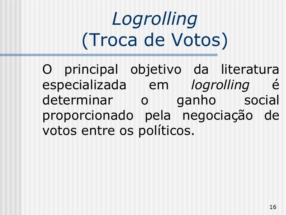 16 Logrolling (Troca de Votos) O principal objetivo da literatura especializada em logrolling é determinar o ganho social proporcionado pela negociação de votos entre os políticos.