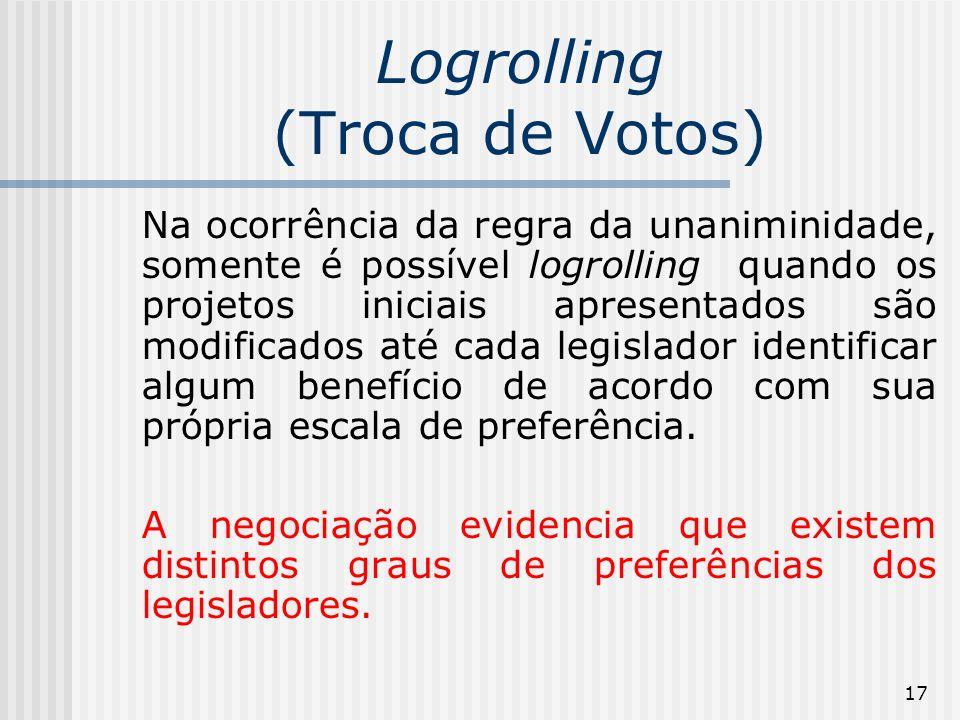 17 Logrolling (Troca de Votos) Na ocorrência da regra da unaniminidade, somente é possível logrolling quando os projetos iniciais apresentados são modificados até cada legislador identificar algum benefício de acordo com sua própria escala de preferência.