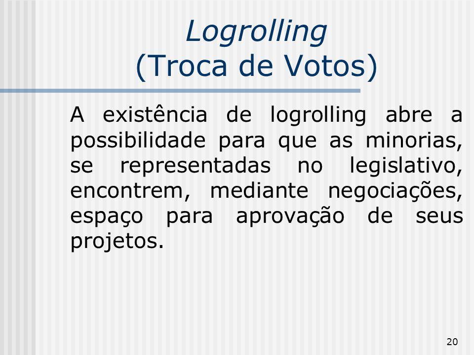 20 Logrolling (Troca de Votos) A existência de logrolling abre a possibilidade para que as minorias, se representadas no legislativo, encontrem, mediante negociações, espaço para aprovação de seus projetos.