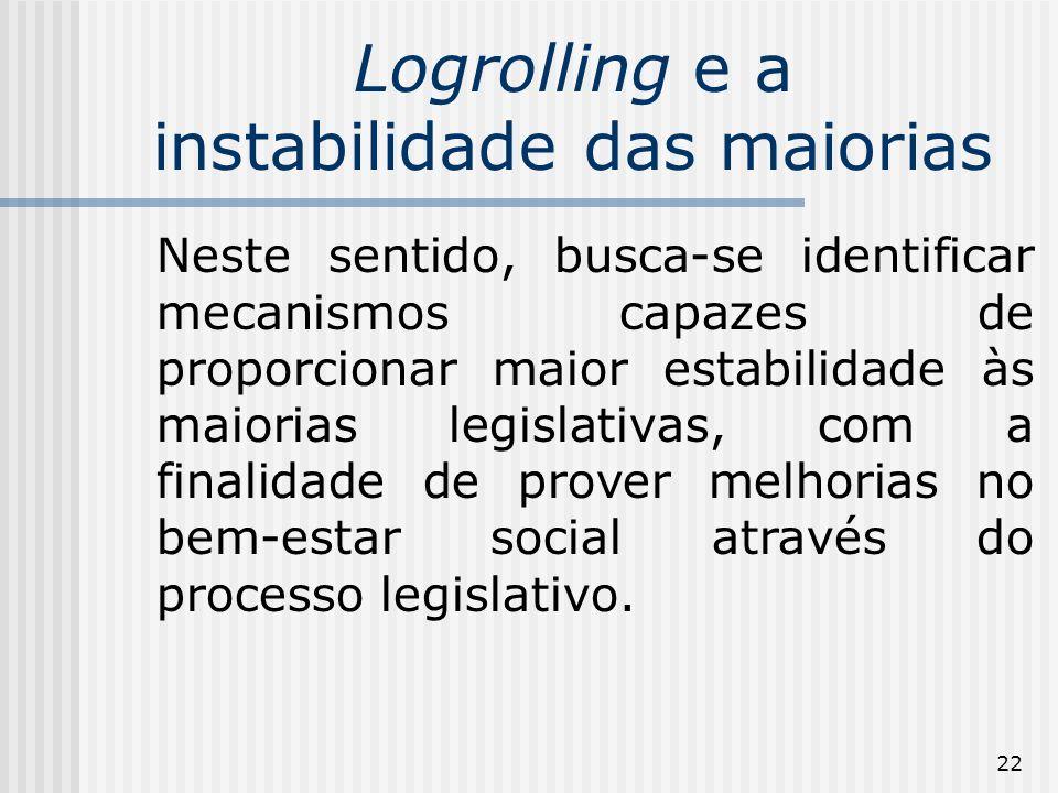 22 Logrolling e a instabilidade das maiorias Neste sentido, busca-se identificar mecanismos capazes de proporcionar maior estabilidade às maiorias legislativas, com a finalidade de prover melhorias no bem-estar social através do processo legislativo.
