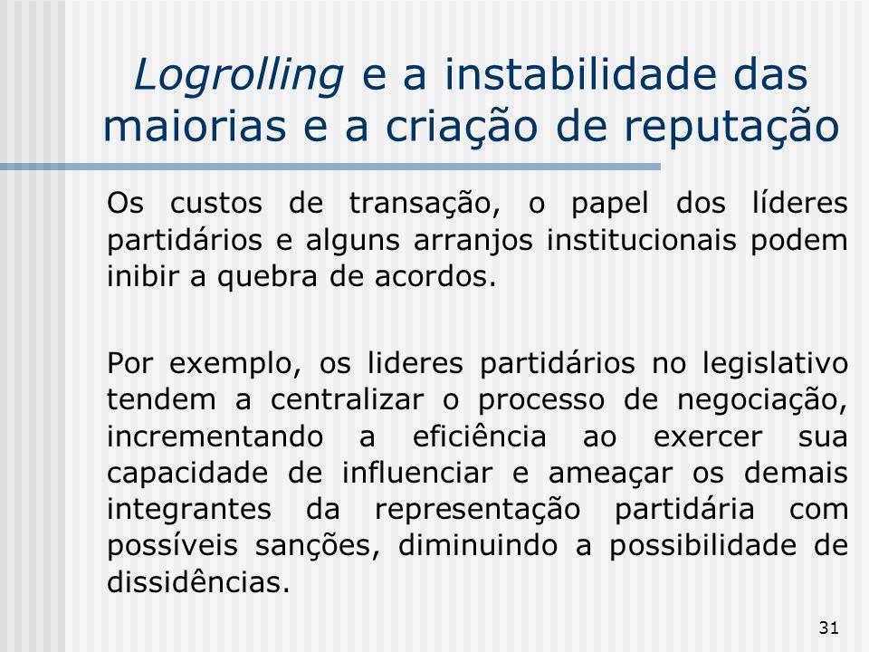 31 Logrolling e a instabilidade das maiorias e a criação de reputação Os custos de transação, o papel dos líderes partidários e alguns arranjos institucionais podem inibir a quebra de acordos.