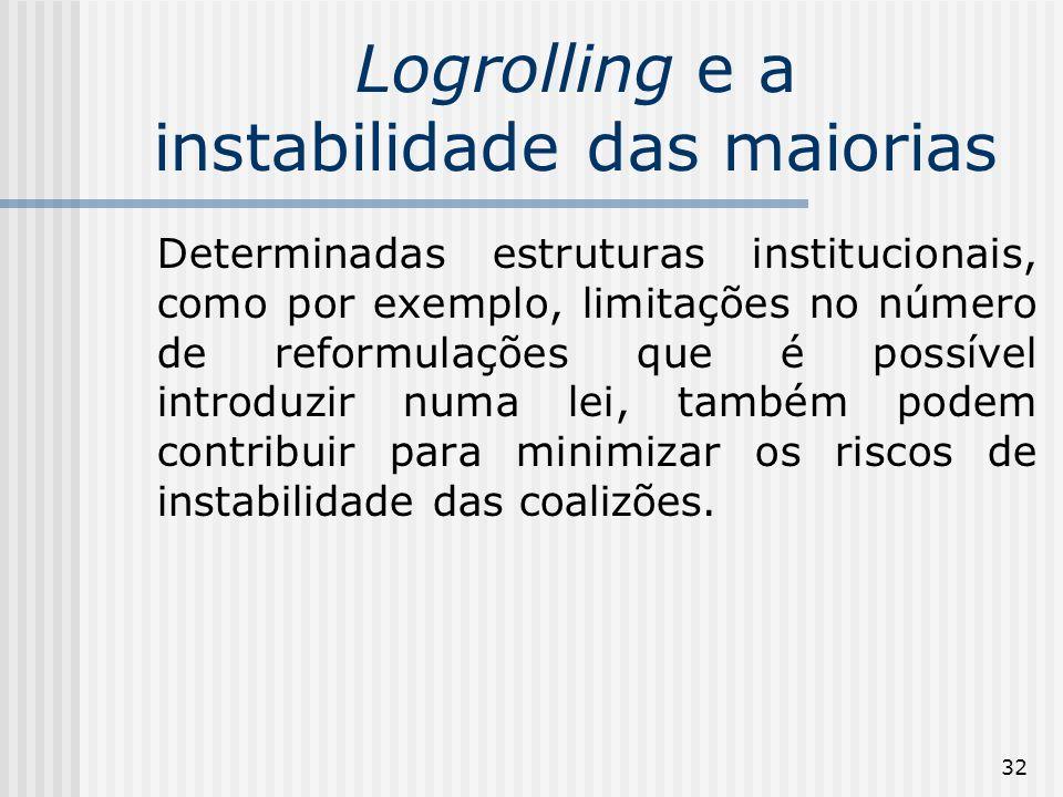 32 Logrolling e a instabilidade das maiorias Determinadas estruturas institucionais, como por exemplo, limitações no número de reformulações que é possível introduzir numa lei, também podem contribuir para minimizar os riscos de instabilidade das coalizões.