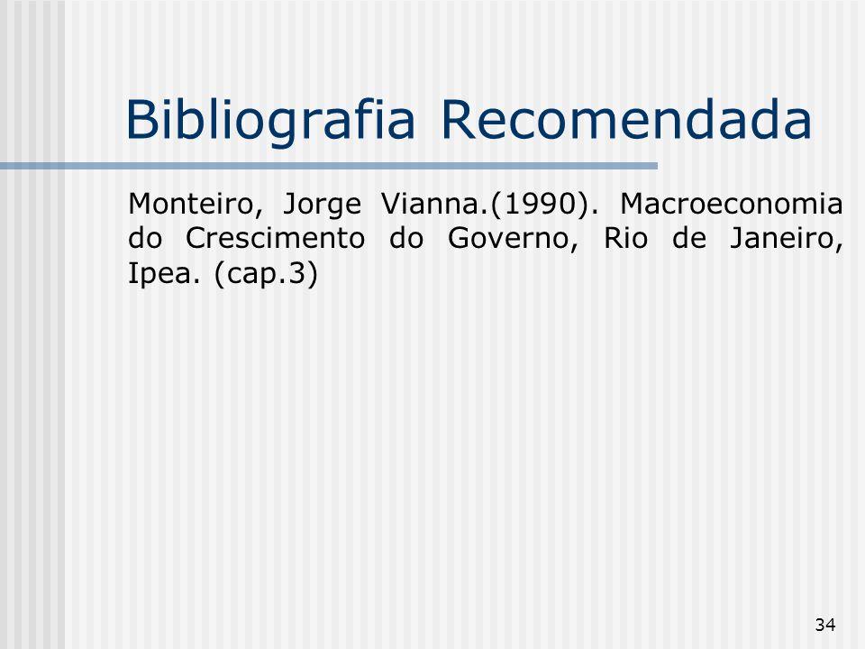 34 Bibliografia Recomendada Monteiro, Jorge Vianna.(1990). Macroeconomia do Crescimento do Governo, Rio de Janeiro, Ipea. (cap.3)